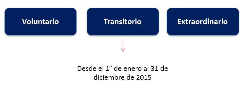 DECLARACIÓN RENTA EN EL EXTRANJERO